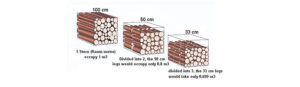 firewood_measures_in_steres